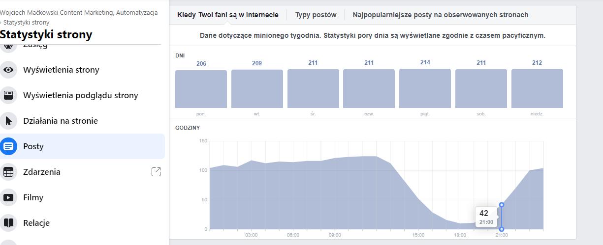 Facebook. JAk zwiększyć zasięgi POstów i znaleźć Kleintów. Statystyki Facebooka.